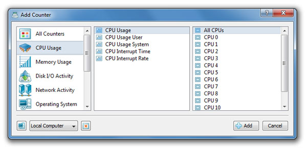 SysGauge CPU Usage Monitoring