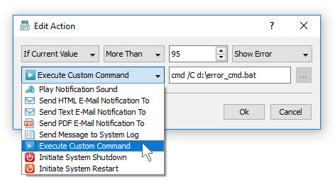 SysGauge Conditional Custom Commands