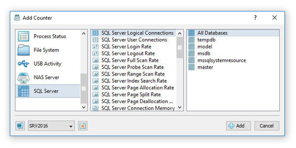 SysGauge SQL Server Monitoring Counters