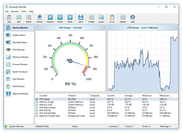 SysGauge Customizable System Monitor