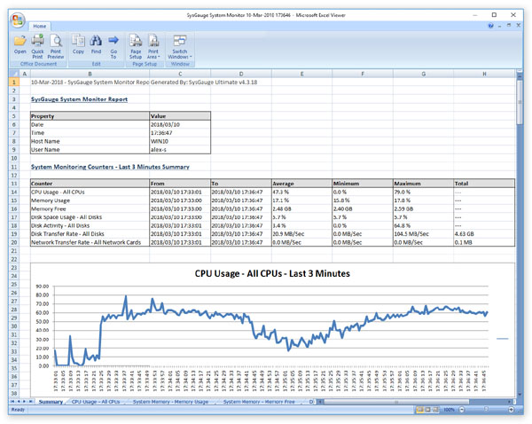 SysGauge Excel System Monitoring Report